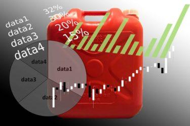 OPEC、歴史的な減産に合意!目的は原油価格の上昇にあらず?